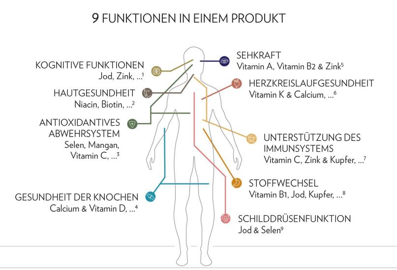 Lifepak 9 Funktionen